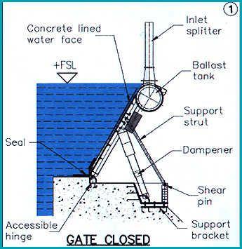 Release-gate-1