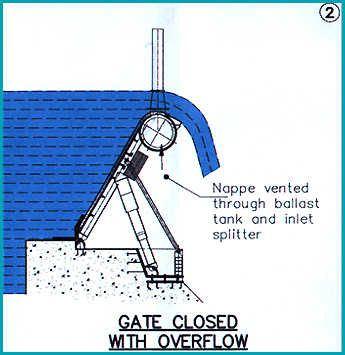 Release-gate-2