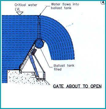 Release-gate-4