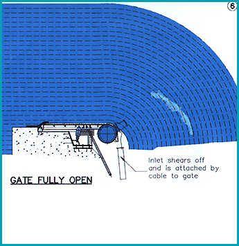 Release-gate-6