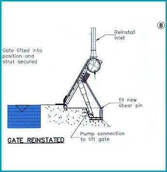 Release-gate-8