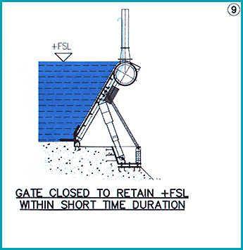 Release-gate-9